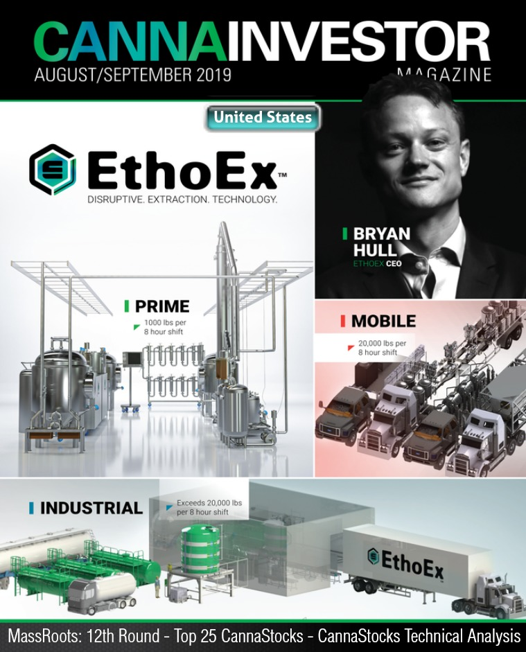 U.S. Publicly Traded Aug / Sept 2019