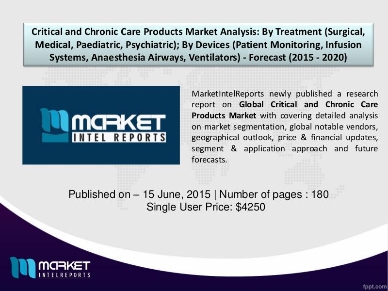 Global Critical and Chronic Care Products Market Trends (2015-2020) Global Critical and Chronic Care Products Market