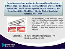 Global Dental Consumables Market – SWOT Analysis (2015-2020)