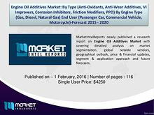 Engine Oil Additives Market (2015-2020) - MarketIntelReports