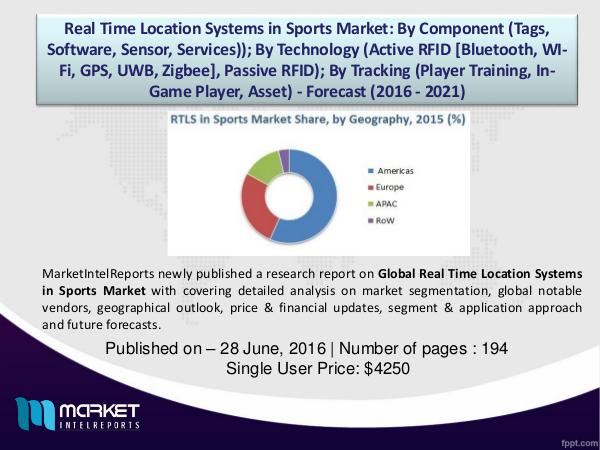 Real Time Location Systems in Sports Market Analysis - Latest Trends 1