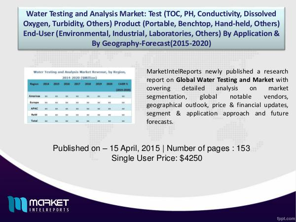Water Testing and Analysis Market Is Up To Mark and Still In Process 1