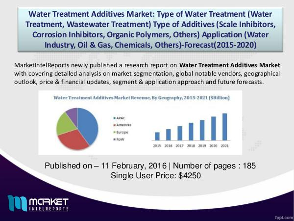 Factors affecting the growth of Water Treatment Additives Market 1