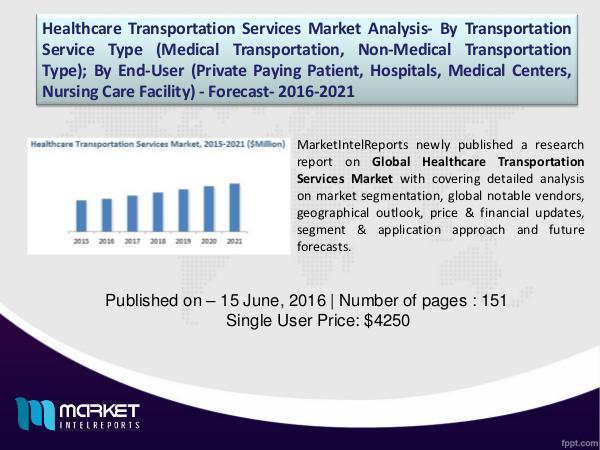 Revenue Analysis – Global Healthcare Transportation Services Market 1
