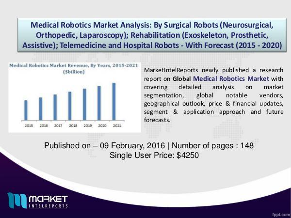 Top Companies Participating in Medical Robotics Market, 2016-2020 1