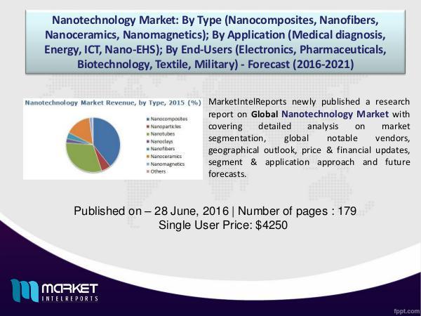 Nanotechnology Market Overview | Forecast & Analysis (2016-2021) 1