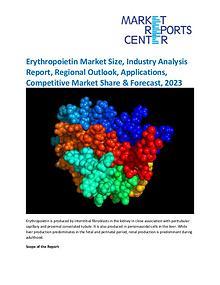 Market Research Reprots- Worldwide