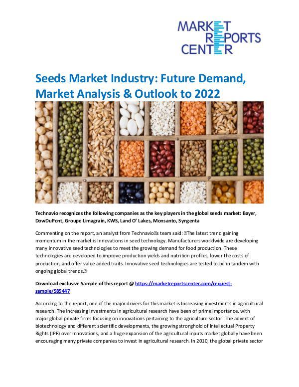 Market Research Reprots- Worldwide Seeds Market