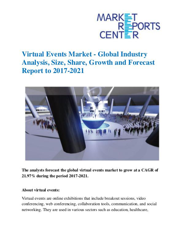 Virtual Events Market
