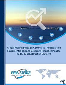 Commercial Refrigeration Equipment Market