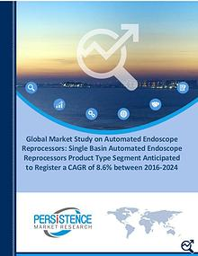 Global Automated Endoscope Reprocessors Market