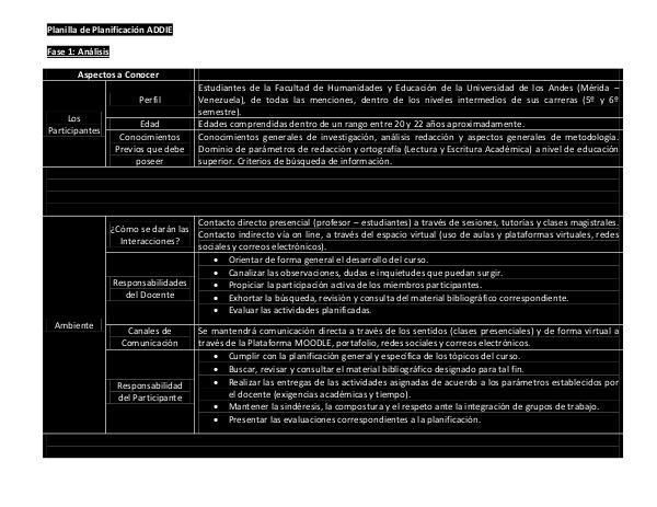 Revista Digital Planificación ADDIE Volumen I