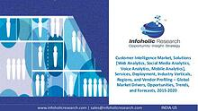 Customer Intelligence Market – Global Market Forecasts 2015-2020