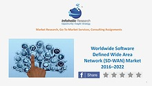 Worldwide Software Defined Wide Area Network Market 2016–2022
