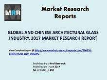 Global Architectural Glass Industry Forecast Study 2012-2022