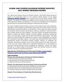 Global Aluminum Nitride Industry Forecast Study 2012-2022