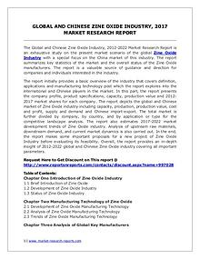 Zine Oxide Market 2012-2022 Analysis, Trends and Forecasts