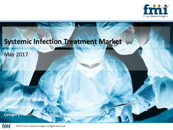 Systemic Infection Treatment Market Drivers, Restraints, Opportunitie Systemic Infection Treatment  Healthcare