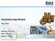 Recyclable Cups Market 2017-2027 by Segmentation: Based on Product, A