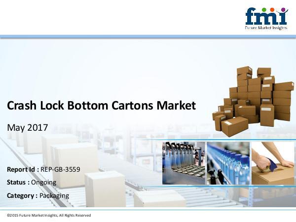 Crash Lock Bottom Cartons Market Facts, Figures and Analytical Insigh Crash Lock Bottom Cartons  Packaging