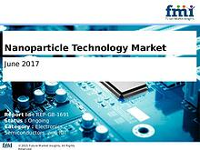 Nanoparticle Technology Market  Set for Rapid Growth And Trend, by 20