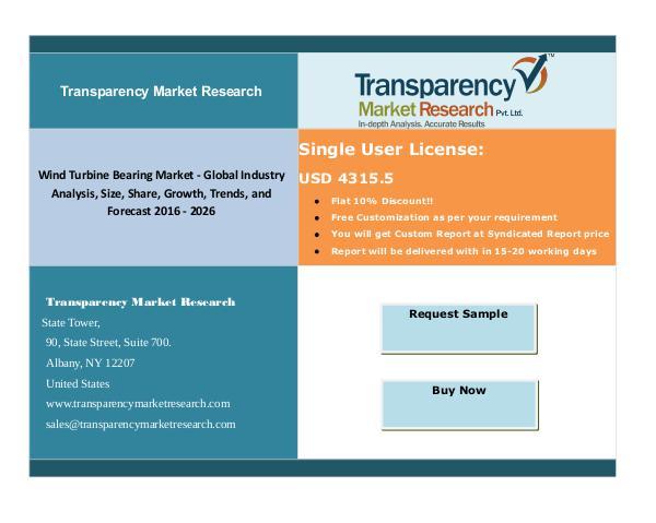 Wind Turbine Bearing Market - Global Industry Analysis, Size, Share,T Wind Turbine Bearing Market - Global Industry Anal