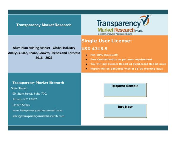 Aluminum Mining Market - Global Industry Analysis : 2024 New