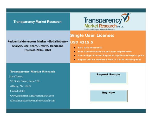 Residential Generators Market Global Industry Analysis,Growth,Trends New