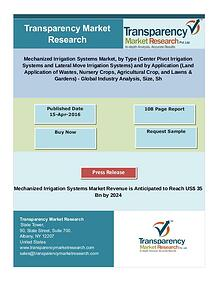 Mechanized Irrigation Systems Market - Industry Analysis, Size, Share