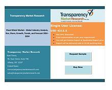 Sheet Metal Market - Global Industry Analysis, Size:2024