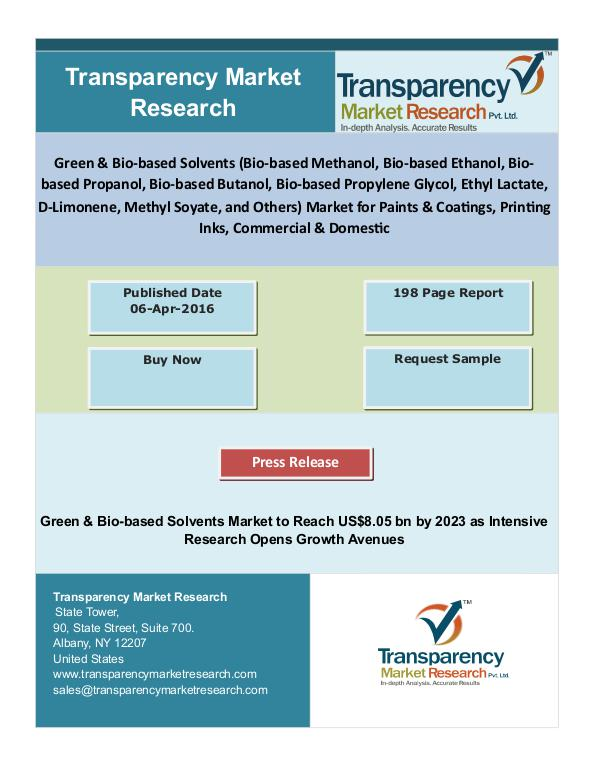 Green & Bio-based Solvents Market New