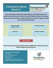 Green & Bio-based Solvents Market