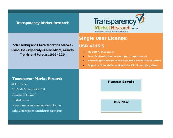 Solar Testing and Characterization Market New
