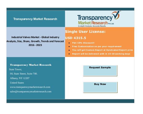 Industrial Valves Market New