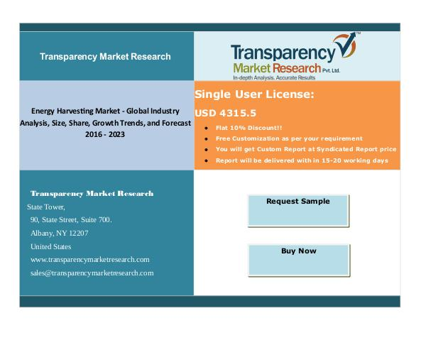 Energy Harvesting Market New