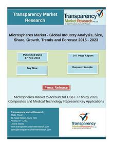 Adhesive Tapes Market Size, Share | Industry Trends Analysis Report,