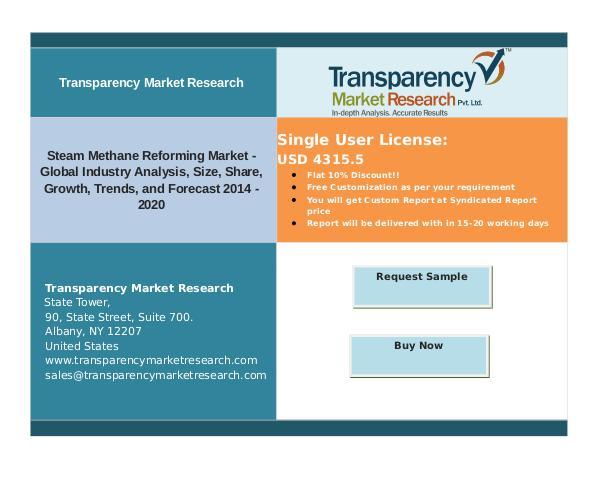 Steam Methane Reforming Market :Global Industry An
