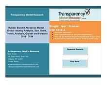 Rubber Bonded Abrasives Market - Positive Long-Term Growth Outlook 20