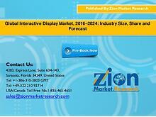 Interactive Display Market