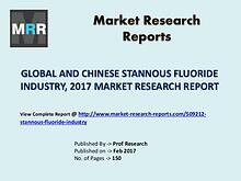 Silica Industry 2022 Global Forecasts with a Focus on Chinese Market