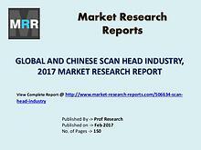 Global Scan Head Industry Analyzed in New Market Report