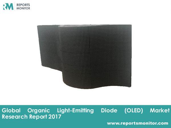 Organic Light-Emitting Diode (OLED) Market Analysi