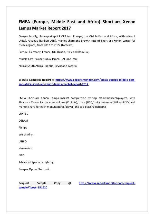 Short-arc Xenon Lamps Market Research Report