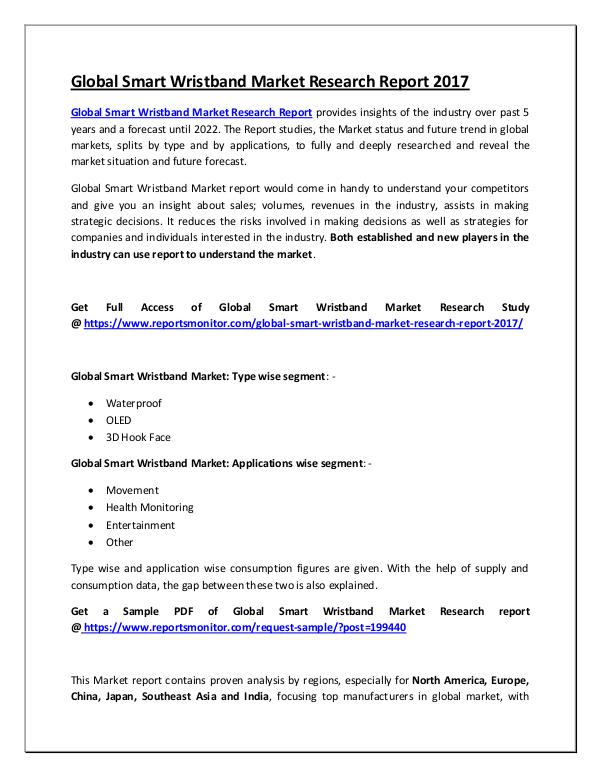 Global Smart Wristband Market Research Report
