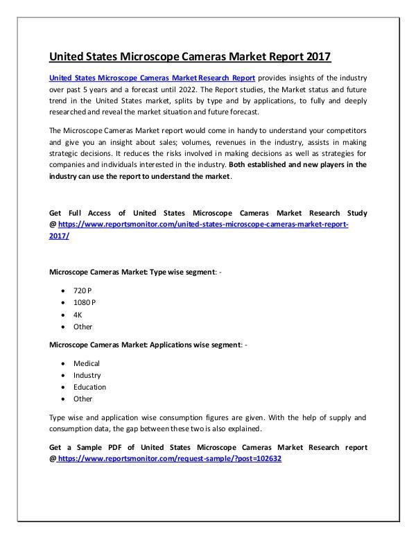 Microscope Cameras Market Research Report