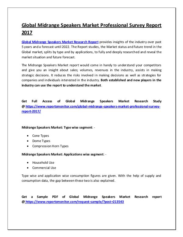 Global Midrange Speakers Market Research Report