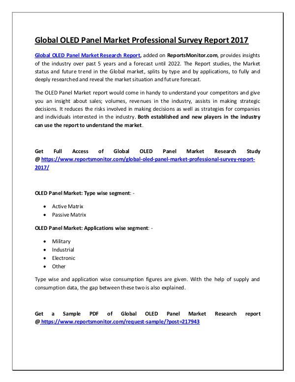 Global OLED Panel Market Professional Survey Repor