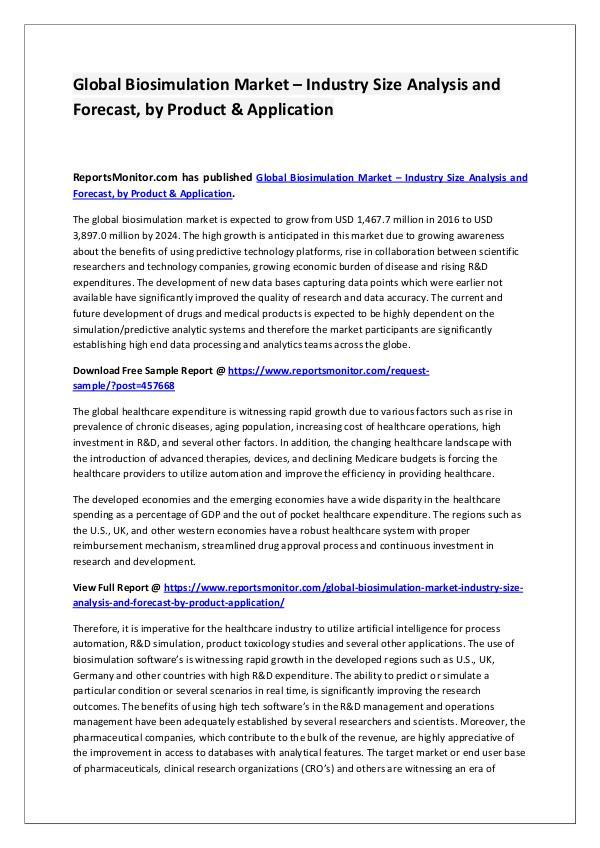 Global Biosimulation Market