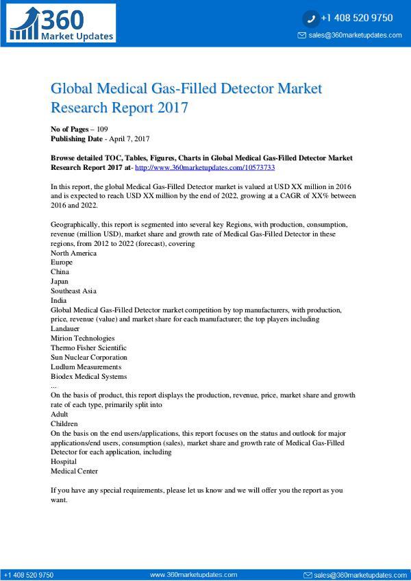 Report- Global-Medical-Gas-Filled-Detector-Market
