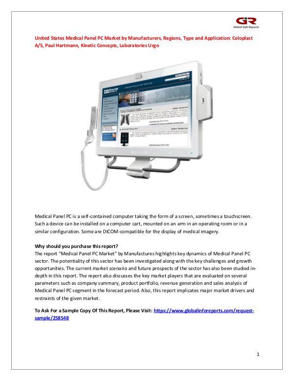 United States Medical Panel PC Market by Manufactu